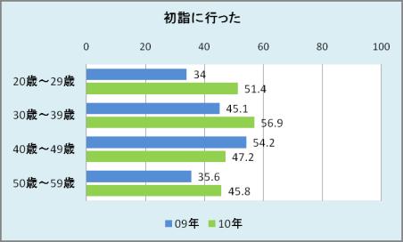 hatumoude002.png